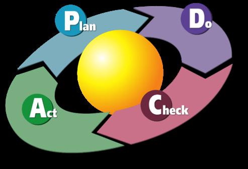 sistemi-di-gestione-sicurezza-quid-sicurezza